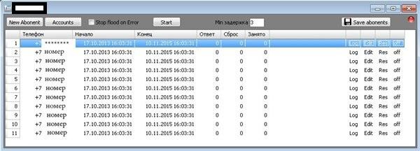 TDoS_Telephony_Denial_Of_Service_Tool_SIP_Vendor_Managed_Service