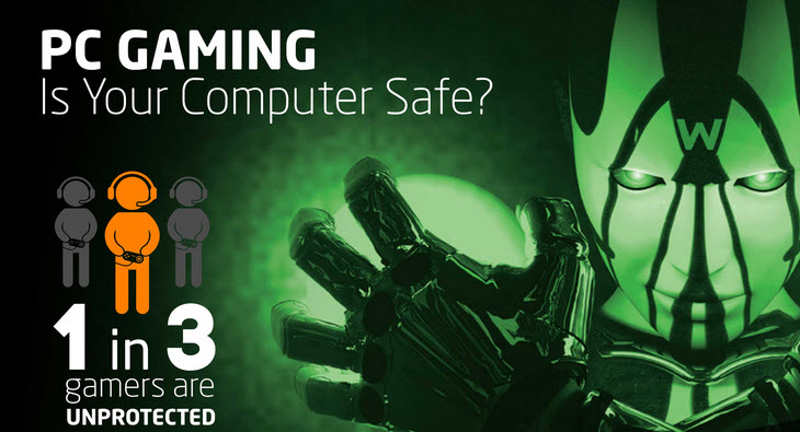 A Look at PC Gamer Security