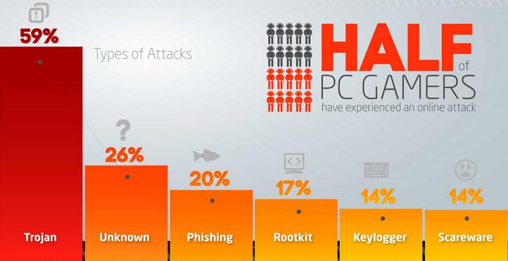 HalfPCGamers
