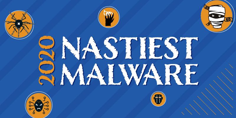 The Nastiest Malware of 2020